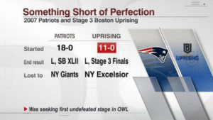 Finals, Patriotic, and Tumblr: Something Short of Perfection  2007 Patriots and Stage 3 Boston Uprising  Started  End result  Lost to  PATRIOTS  18-0  L, SB XLII  NY Giants  UPRISING  11-0  L, Stage 3 Finals  NY Excelsior  UPRISING  Was seeking first undefeated stage in OWL boston-up:  it happens to the best ¯\_(ツ)_/¯