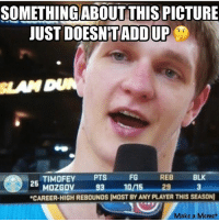 Memes, Goat, and 🤖: SOMETHINGABOUTTHIS PICTURE  JUST DOESNITADDUP  LAN  2 TIMOFEY PTS FG  25  PTS  FG REB  10/15-一一29.  BLK  b MOZGOV 93-10A5  CAREER-HIGH REBOUNDS (MOST BY ANY PLAYER THIS SEASON  Make a Memet The GOAT Mozgov 😂😂😂😂 93 points 🔥🔥🔥