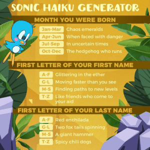 SONIC HAIKU GENERATOR MONTH YOU WERE BORN Chaos Emeralds Apr