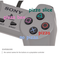 Pizza Slice: SONY  Pizza slice  e cation  ECT START  pizza  drvwhiskerstein  the correct names for the buttons on a playstation controller