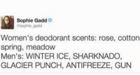 Marketing 101: Sophie Gadd  esophie. gadd  Women's deodorant scents: rose, cotton  spring, meadow  Men's: WINTER ICE, SHARKNADO,  GLACIER PUNCH, ANTIFREEZE, GUN Marketing 101