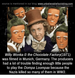 Willy Wonka, Blog, and Chocolate: source Is mentioned in our blog: www.unbelevablefactsblog.com  Image courtesy Wolper Pictures Ltd  Willy Wonka & the Chocolate Factory(1971)  was filmed in Munich, Germany. The producers  had a lot of trouble finding enough little people  to play the Oompa Loompas because the  Nazis killed so many of them in WW2. Interesting Fact