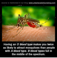 Bloods, Fall, and Memes: source Is mentioned In our blog  www.unbelievablefactsblog.com  Having an O blood type makes you twice  as likely to attract mosquitoes than people  with A blood type. B blood types fall in  the middle of the spectrum.