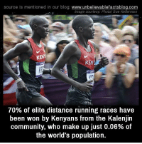Ken, Memes, and Blog: source Is mentioned In our blog  www.unbelievablefactsblog.com  Image courtesy: Photo/ Sue Kelerman  KEN  70% of elite distance running races have  been won by Kenyans from the Kalenjin  community, who make up just 0.06% of  the world's population.