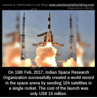 Memes, Blog, and Record: source Is mentioned In our blog  www.unbelievablefactsblog.com  Image source: ndtv com  On 15th Feb, 2017, Indian Space Research  Organization successfully created a world record  in the space arena by sending 104 satellites in  a single rocket. The cost of the launch was  only US$ 15 million Well done ISRO - Indian Space Research Organisation!