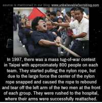 Memes, 🤖, and Tug: source Is mentioned In our blog  www.unbelievablefactsblog.com  In 1997, there was a mass tug-of-war contest  in Taipei with approximately 800 people on each  team. They started pulling the nylon rope, but  due to the large force the center of the nylon  rope snapped and caused the rope to rebound  and tear off the left arm of the two men at the front  of each group. They were rushed to the hospital,  where their arms were successfully reattached.