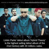 sourcing: source Is mentioned In our blog  www.unbelievablefactsblog.com  Linkin Parks' debut album 'Hybrid Theory'  is the highest selling debut album of the  21st Century with 30 million+ sales.