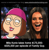 Family, Family Guy, and Memes: source Is mentioned In our blog  www.unbelievablefactsblog.com  Mila Kunis takes home $175,000-  $225,000 per episode of Family Guy.