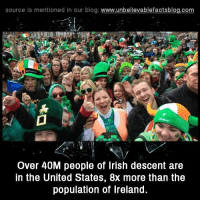 Descently: source Is mentioned In our blog  www.unbelievablefactsblog.com  Over 40M people of Irish descent are  in the United States, 8x more than the  population of Ireland.