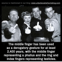phallus: source Is mentioned In our blog  www.unbelievablefactsblog.com  The middle finger has been used  as a derogatory gesture for at least  2,400 years, with the middle finger  representing a phallus and the ring and  index fingers representing testicles.