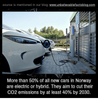 Cars, Memes, and Blog: source Is mentioned in our blog: www.unbelilevablefactsblog.com  IT  More than 50% of all new cars in Norway  are electric or hybrid. They aim to cut their  CO2 emissions by at least 40% by 2030.