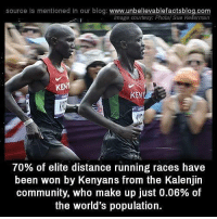 Ken, Memes, and Blog: source is mentioned In our blog  www.unbellevablefactsblog.com  Image courtesy: Photo/ Sue Kellerman  KENN  KEN  70% of elite distance running races have  been won by Kenyans from the Kalenjin  community, who make up just 0.06% of  the world's population. Did you KNOW??