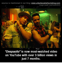 "Memes, youtube.com, and Blog: source Is mentioned in our blog: www.unbellevablefactsblog.com  Image credit: LuisFonsiVEVO  ""Despacito"" is now most-watched video  on YouTube with over 3 billion views in  just 7 months."