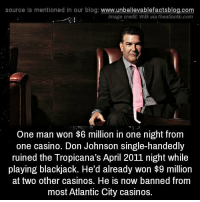 casinos: source Is mentioned in our blog: www.unbellevablefactsblog.com  Image credit: Wilk via theatlantic.com  One man won $6 million in one night from  one casino. Don Johnson single-handedly  ruined the Tropicana's April 2011 night while  playing blackjack. He'd already won $9 million  at two other casinos. He is now banned from  most Atlantic City casinos.