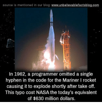 rocketeer: source is mentioned In our blog: www.unbellevablefactsblog.com  In 1962, a programmer omitted a single  hyphen in the code for the Mariner I rocket  causing it to explode shortly after take off.  This typo cost NASA the today's equivalent  of $630 million dollars