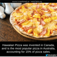 pizza: source is mentioned on weird-facts.org  Hawaiian Pizza was invented in Canada,  and is the most popular pizza in Australia,  accounting for 15% of pizza sales.  blowing fact
