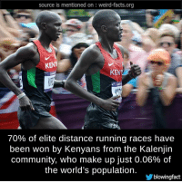 Ken, Memes, and World Population: source is mentioned on weiro-facts.org  KEN  KEN  70% of elite distance running races have  been won by Kenyans from the Kalenjin  community, who make up just 0.06% of  the world's population.  blowing fact