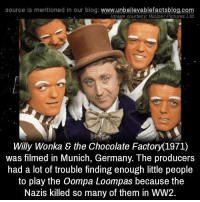 wonka: source ls mentioned in our blog  www.unbelievablefactsblog.com  Image courtesy WolperPictures Ltd  Willy Wonka the Chocolate Factory 1971)  was filmed in Munich, Germany. The producers  had a lot of trouble finding enough little people  to play the Oompa Loompas because the  Nazis killed so many of them in WW2.
