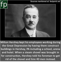 Memes, School, and Steam: Sources mentioned at: factpoint.net  fp  Milton Hershey kept his employees working during  the Great Depression by having them construct  buildings in Hershey, PA including a school, arena  and hotel. When a steam shovel was brought in  for construction, Hershey told his foreman to get  rid of the shovel and hire 40 men instead Subscribe to our YouTube channel: youtube.com-FactPoint check Source at : Factpoint.net- Or check this link https:-www.entrepreneur.com-article-197530