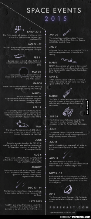 Upcoming Space Events of 2015!omg-humor.tumblr.com: SPACE EVENTS  2015  EARLY 2015  JAN 20  The Philae lander will awaken. It fell into an idle  mode after it came to rest between two  The United Launch Alliance Atlas V rocket  shadowy cliffs.  launches the Mobile User Objective System  (MUOS) for the U.S. Navy.  JAN 27 - 29  JAN 31  The NIAC Program will generate radically better  and entirely new aerospace concepts.  A SpaceX Falcon 9 rocket launches DSCOVR, a  satellite designed to warn of harmful solar  activity.  FEB 11  Europe is due to launch a test flight of its  reusable Intermediate eXperimental Vehicle  (IXV).  MAR 6  NASA's Dawn probe will arrive at Ceres, which  was considered to be the largest asteroid in our  Solar System until it was officially classified as a  Dwarf Planet.  MAR 20  The dark shadow of the moon will trace a  curved path primarily over the North Atlantic  and Arctic oceans.  MAR 27  NASA astronaut Scott Kelly and cosmonaut  Mikhail Kornienko will start a one-year stay in  MARCH  space on the ISS. A first.  NASA's MESSENGER mission will end, sending  the probe crashing into Mercury.  MARCH  MARCH  An Atlas V rocket launches the  Magnetospheric Multiscale mission designed  to take measurements of magnetospheric  boundary regions.  The Delta IV rocket launches the GPS IIF-9, the  eighth in a series of next-generation GPS  satellites which will improve GPS accuracy  worldwide.  APR 12  Yuri's Night parties will be held around the  world to celebrate Yuri Gagarin becoming the  first person in space (1961) and the inaugural  launch of NASA's Space Shuttle (1981).  APR 24  The Hubble Space Telescope turns 25. It's  expected to function through 2018. Its  successor will be the James Webb Telescope.  MAY  JUNE  The U.S. Air Force's secretive X-37B robotic  space plane is expected to launch on its fourth  mission. Its missions are classified.  The SpaceX Falcon 9 rocket launches the  Dragon spacecraft on the seventh operational  cargo delivery mission to the ISS.  JUNE  JUL 14  The Atlas V rocket launches the GPS IF-10  satellite, the tenth in a series of next-generation  GPS satellites, resulting in improved GPS  accuracy worldwide.  NASA's New Horizons spacecraft will make its  much-anticipated flyby of the dwarf planet  Pluto.  AUG 6  After 3 years on Mars, NASA's Curiosity rover  will continue exploring the base of Mt. Sharp in  Gale Crater throughout 2015.  AUG 12  The Perseid meteor shower is usually  considered to be among the best of the annual  meteor displays at 90 meteors per hour.  AUGUST  The Rosetta spacecraft will accompany Comet  67P/ Churyumov-Gerasimenko on its closest  approach to the sun, beaming back  unprecidented science.  NOV 5 - 12  Earth periodically encounters swarms of large  particles, which can produce fireball meteors in  certain years, and 2015 is predicted to be one  of those years.  DEC 13 - 14  The Geminid meteor shower may generate up  to two meteor sightings every minute, or 120  per hour.  2015  The European Space Agency's LISA Pathfinder  mission will attempt to detect ripples in space-  time.  LATE 2015  The EHT, is an array of telescopes around the  world that will simulate a telescope the  diameter of our planet, for the first time ever.  FOREKAST. C O M  Expected dates as of 20 January, 2015  CHECK OUT MEMEPIX.COM  МЕМЕРIХ.Cом Upcoming Space Events of 2015!omg-humor.tumblr.com