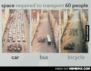 Moreover, it is healthier and environmentally friendlyomg-humor.tumblr.com: space required to transport 60 people  bus  bicycle  car  CНЕCK OUT MЕМЕРІХ.COM  MEMEPIX.COM Moreover, it is healthier and environmentally friendlyomg-humor.tumblr.com