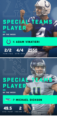 Indianapolis Colts, Memes, and Nfl: SPECIAL TEAMS  PLAYER  OF THE WEEK  K ADAM VINATIERI  2/2 4/4 2550  FG M/FGA X P MX PA CARE ERP  [NFL RECO R D   SEARAWNS  SPECIAL TEAMS  PLAYE  OF THE WEEK  P MICHAEL DICKSON  49.5 2  A VG P U NT INSIDE 2 0  RU S H  FIRST D 0 W N Special Teams Players of the Week (Week 8):  AFC: @Colts K @adamvinatieri  NFC: @Seahawks P @mdcksn https://t.co/kT1kwMdZmx