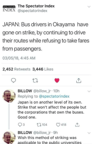 so wholesome by anonccengineer FOLLOW HERE 4 MORE MEMES.: SPECTATOR The Spectator Index  INDEX @spectatorindex  JAPAN: Bus drivers in Okayama have  gone on strike, by continuing to drive  their routes while refusing to take fares  from passengers.  03/05/18, 4:45 AM  2,452 Retweets 3,446 Likes  BILLOW @billow_jr 10h  Replying to @spectatorindex  Japan is on another level of its own.  Strike that won't affect the people but  the corporations that own the buses.  Good one.  t104  3  418  BILLOW @billow_jr 9h  Wish this method of striking was  applicable to the public universities so wholesome by anonccengineer FOLLOW HERE 4 MORE MEMES.