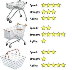 Choose your fighter: Speed: AA  Strength:  Agility:  Speed:  Strength:  Agility:  Speed:  Strength:  Agility: Choose your fighter