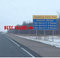 Best, You, and Speeding: Speeding Costs You  Demerit Points  120 km/h 3 Points  130 km/h # 4 Points  140 km/h 4 Points  BEST VALUE! Best Value