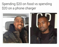 Food, Memes, and Phone: Spending $20 on food vs spending  $20 on a phone charger  62