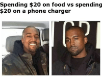Food, Phone, and Charger: Spending $20 on food vs spending  $20 on a phone charger