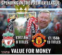 premiere league: SPENDING THE PREMIER LEAGUE:  ACHES  YOULLNEVERWALKALONE  £917.8m  1.156b  LIVERPOOL  FOOTBALL CLuB  13 TITLES  0 TITLES  NITED  EST 1892  VALUE FOR MONEY  YNMA