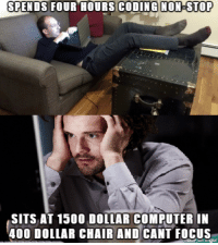 True programmers will understand this.: SPENDS FOUR HOURS CODING NON-STOP  SITS AT 1500 DOLLAR COMPUTER IN  400 DOLLAR CHAIR AND CANT FOCUS True programmers will understand this.