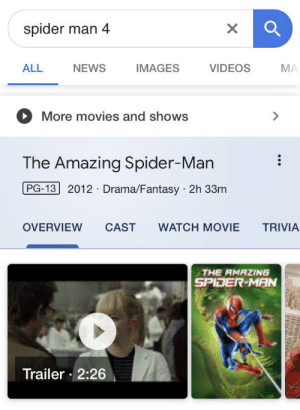 You hate to see it: spider man 4  NEWS  IMAGES  ALL  VIDEOS  MA  More movies and shows  <>  The Amazing Spider-Man  PG-13 2012 · Drama/Fantasy · 2h 33m  OVERVIEW  CAST  WATCH MOVIE  TRIVIA  THE AMAZING  SPIDER-MAN  Trailer · 2:26 You hate to see it