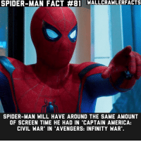 "America, Captain America: Civil War, and Memes: SPIDER-MAN FACT #81 WALLCRAWLERFACTS  SPIDER-MAN WILL HAVE AROUND THE SAME AMOUNT  OF SCREEN TIME HE HAD IN ""CAPTAIN AMERICA:  CIVIL WAR' IN 'AVENGERS: INFINITY WAR Sounds good to me."