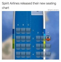 Funny, Spirit, and Lax: Spirit Airlines released their new seating  chart  @tank.sinatra  A B C  D E  F  2  3  4 It's only $7 to go from NYC to LAX