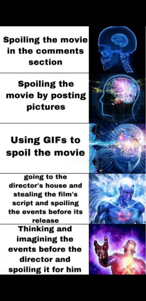 Avatar, Gifs, and House: Spoiling the movie  in the comments  section  Spoiling the  movie by posting  pictures  Using GIFs to  spoil the movie  going to the  director's house and  stealing the film's  script and spoiling  e events before its  release  Thinking and  imagining the  events before the  director and  spoiling it for him Endgame>Avatar