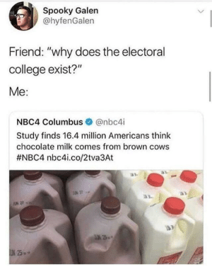 """Yeah, and strawberry milk comes from pink cows. by habibihassan MORE MEMES: Spooky Galen  @hyfenGalen  Friend: """"why does the electoral  college exist?""""  Me:  NBC4 Columbus @nbc4i  Study finds 16.4 million Americans think  chocolate milk comes from brown cows  #NBC4 nbc4..co/2tva3At  N 22 Yeah, and strawberry milk comes from pink cows. by habibihassan MORE MEMES"""