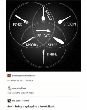 Fucking, Love, and Spork: SPOON  FORK  SPLAYD  KNORK  SPIFE  KNIFE  thecringeandwincefactory  I fucking love Venn diagrams.  nooniebaddass  This Made Me Uncomfortable  the-porter-rockwell  don't bring a splayd to a knork fight.  SPORK