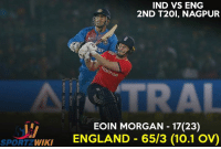 Eoin Morgan departs after scoring 17  England needs more 80 runs to win: SPORT WIKI  IND VS ENG  2ND T201, NAGPUR  ar  nSe  EOIN MORGAN 17(23)  ENGLAND 65/3 (10.1 ov) Eoin Morgan departs after scoring 17  England needs more 80 runs to win
