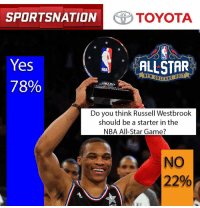 Looks like the fans did want Russell Westbrook to be an All-Star Game starter. 🤔Let's go to the results. It's @toyotausa's PulseOfTheNation.: SPORTSNATION  TOYOTA  Yes  ALLSTAR  NBA  NE W  ORLEANS  78%  Do you think Russell Westbrook  should be a starter in the  NBA All-Star Game?  NO  22% Looks like the fans did want Russell Westbrook to be an All-Star Game starter. 🤔Let's go to the results. It's @toyotausa's PulseOfTheNation.