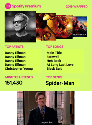 Thank god for you Peter: Spotify Premium  2019 WRAPPED  JER-MAN 3  roo TOen von  TOP ARTISTS  TOP SONGS  Danny Elfman  Danny Elfman  Danny Elfman  Danny Elfman  Christopher Young  Main Title  Farewell  He's Back  At Long Last Love  Black Suit  MINUTES LISTENED  TOP GENRE  151,430  Spider-Man  I respect that.  DANK Thank god for you Peter