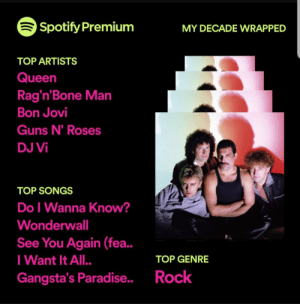 I thought I would join in, but be slightly different and show my decade: Spotify Premium  MY DECADE WRAPPED  TOP ARTISTS  Queen  Rag'n'Bone Man  Bon Jovi  Guns N' Roses  DJ Vi  TOP SONGS  Do I Wanna Know?  Wonderwall  See You Again (fea..  T Want It All..  Gangsta's Paradise..  TOP GENRE  Rock I thought I would join in, but be slightly different and show my decade