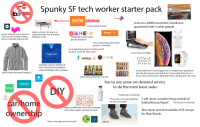 """google cloud: Spunky SF tech worker starter pack  Cal  rai  B A R T  Purplel  っDOORDASH  cavia  GRUBHUB  Lives in a $6000 converted 3 bedroom  apartment with 5 other people  FOR THE LOVE OF FOOD  ...or free meals at work  single cool""""perk""""of living in an  overpriced brand-new apartment  building in SoMa  PrimenW  spends $20 just to get to and from  a grocery store instead of riding  Muni or a bike like everyone else  okc  """"Dating life sucks! I never  get any matches!""""  SKIP THE TRIP ONE-HOUR DELIVERY  every social interaction with a  group is a """"meetup""""  is considering moving to Seattle or NYC  because""""social life here sucks""""  never uses non-Apple  Google Cloud  1009  225  19  04  LUE DOTTLE  wardrobe consists entirely of  tech t-shirts from hackathons  and partnerships with company  would rather live in the Dogpatch in a cramped new apartment  and ride the private work shuttle for 3 hours daily than live in a  house near work because """"Mountain View is boring and isn't a city""""  special team-branded Patagucci  PA  other types of beer do not exist  dreamforce  has to use some on-demand service  to do the most basic tasks  chariot  mass transit reinvented  sccop  DIY  """"South bay is so boring""""  You need a car to do anything, """"l will never consider living outside of  the bay area sucks!""""  airbnb  car/home  SoMa/Mission/Hayes"""" """"the Sunset is so boring""""  plays scrabble spin-offs with classmates  and writes scripts in python to cheat  Also never sets foot outside of SF except  for Muir Woods  ownership  """"Tesla is the only car l'd ever own""""  allbirds"""