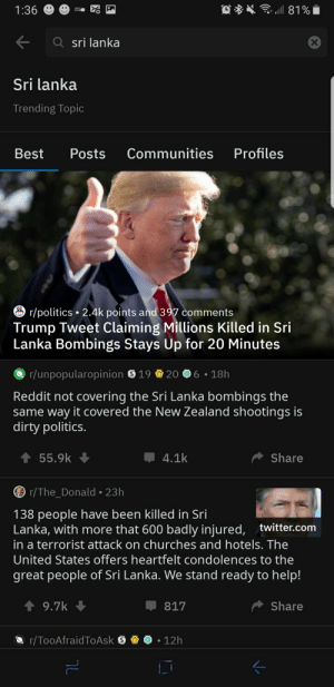 Politics, Reddit, and Twitter: sri lanka  Sri lanka  Trending Topic  Best Posts Communities Profiles  r/politics - 2.4k points and 397 comments  Trump Tweet Claiming Millions Killed in Sri  Lanka Bombings Stays Up for 20 Minutes  r/unpopularopinion e 19 (,20  6-18h  Reddit not covering the Sri Lanka bombings the  same way it covered the New Zealand shootings is  dirty politics.  4.1k  55.9k  Share  r/The Donald 23h  138 people have been killed in Sri  Lanka, with more that 600 badly injured, twitter.com  in a terrorist attack on churches and hotels. The  United States offers heartfelt condolences to the  great people of Sri Lanka. We stand ready to help!  1 9.7k  817  Share  @)-12h  鲁r/TooAfraidToAsk θ Yes, with all that happend the main story is Trump's typo about it, which he corrected