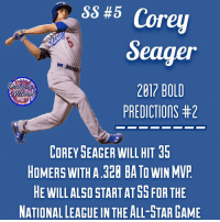 Bold Prediction 2 will be Corey Seager! 🔵⚪️ Let's take a recap of his 2016 season- Corey Seager had absolute incredible season winning NL ROY, and being named to the All-Star Game a reserve, but only due to the bias of fan voting. He ripped 26 Homers, and 72 RBIs with a .308 average. He had an amazing rookie season. He also played an outstanding 157 games. 🔵⚪️ Now Bold Prediction for 2017- Some of you may think this is crazy, and some may like the boldness. I think Corey Seager could do what Kris Bryant did. (Win ROY first year, MVP 2nd) I think he will hit 35 Homers exactly, and bat .320. He seems to already proven himself as one of the best offensive SS in the game. He also plays solid defense for a 6'4 SS, but still needs lots of work. I think him winning NL MVP is a possibility for him though after his Rookie Season. I also think this year he will start at SS for the All-Star Game. That is something bold to say due to the Cubs fans who vote a lot with their fan base, and could easily get Addison Russell starting again. Overall though, here is what I think. 🔵⚪️ Comment your opinions on this, and your bold prediction for Corey. Please don't hate a lot. These are not for sure things remember, so don't act like I'm guaranteeing this. Check Bold Prediction 1! DNBoldPredictions CoreySeager Dodgers LA ITFDB WeLoveLA LosAngeles: SS #5  Corey  Seager  2017 BOLO  PREDICTIONS #2  COREY SEAGER WILL HIT J5  HOMERS WITH A 320 BATO WINMVP  HE WILL ALSO START AT i FOR THE  NATIONALLEAGUE IN THE ALL-STAR GAME Bold Prediction 2 will be Corey Seager! 🔵⚪️ Let's take a recap of his 2016 season- Corey Seager had absolute incredible season winning NL ROY, and being named to the All-Star Game a reserve, but only due to the bias of fan voting. He ripped 26 Homers, and 72 RBIs with a .308 average. He had an amazing rookie season. He also played an outstanding 157 games. 🔵⚪️ Now Bold Prediction for 2017- Some of you may think this is crazy, and some may like the boldness. I think Corey Se