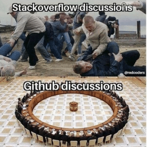 Sounds about right: Stackoverflow discussiofis  Dinload  @redcoders  Github discussions Sounds about right