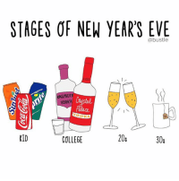 Truth 🍵: STAGES OF NEW YEAR'S EVE  bustle  ASPBER  VODK  KID  20s  COLLEGE  303 Truth 🍵