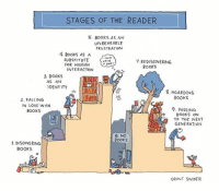 Books, Love, and Memes: STAGES OF THE READER  5. BookS AS AN  UNBEARABLE  FRUSTRATION  4. BooKS AS A  SUBSTITUTE  FOR HUMAN  REDISCOVERING  Books  INTERACTION  3. BooKS  AS AN  DENTITY  8. HOARDING  Books  2. FALLING  IN LOVE WITH  BookS  9. PASSING  BooKs ON  TO THE NEXT  GENERATION  6. NO  BoOKS  1. DISCOVERING  BOOKS  GRANT SNIDER percyjackson annabethchase percabeth caleo jiper frazellevesque jasongrace pipermclean leovaldez juniper groverunderwood frank hazellevezque frazel calypso thehouseofhades themarkofathena thesonofneptune thelosthero hungergames solangelo divergent willsolace nicodiangelo coachhedge chiron
