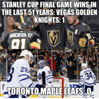 Memes, Las Vegas, and 🤖: STANLEY CUP FINAL GAMEWINS IN  THE LAST 51 YEARS:VEGAS GOLDEN  KNIGHTS  ARCHESSA  LT  28  -TORONTOMAPLE LEAFS:O This is the year to finally do something Leafs, please don't disappoint
